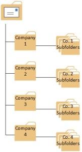 PubliFolders-MultiCo