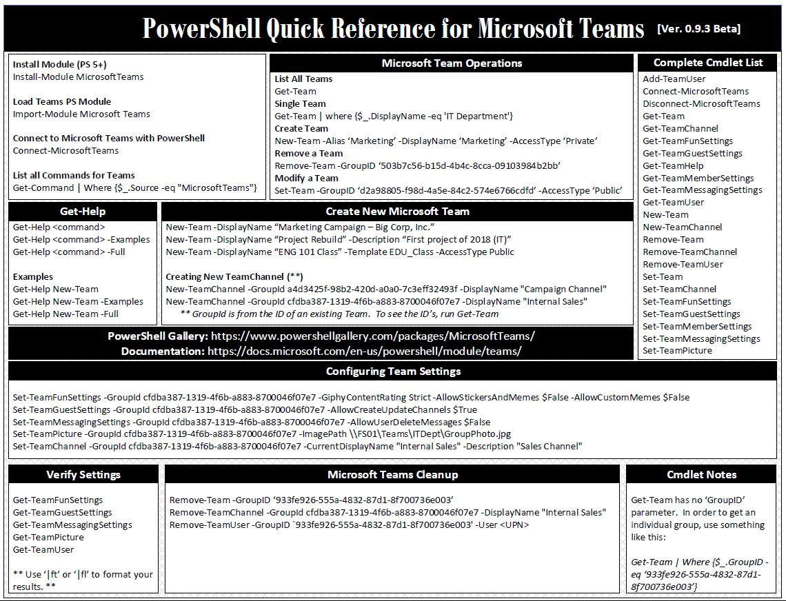Quick Reference Sheet for Microsoft Teams PowerShell | Just A UC Guy