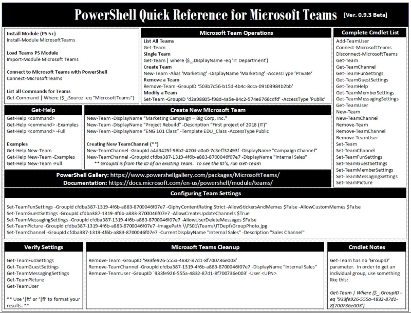 quick reference sheet for microsoft teams powershell just a uc guy