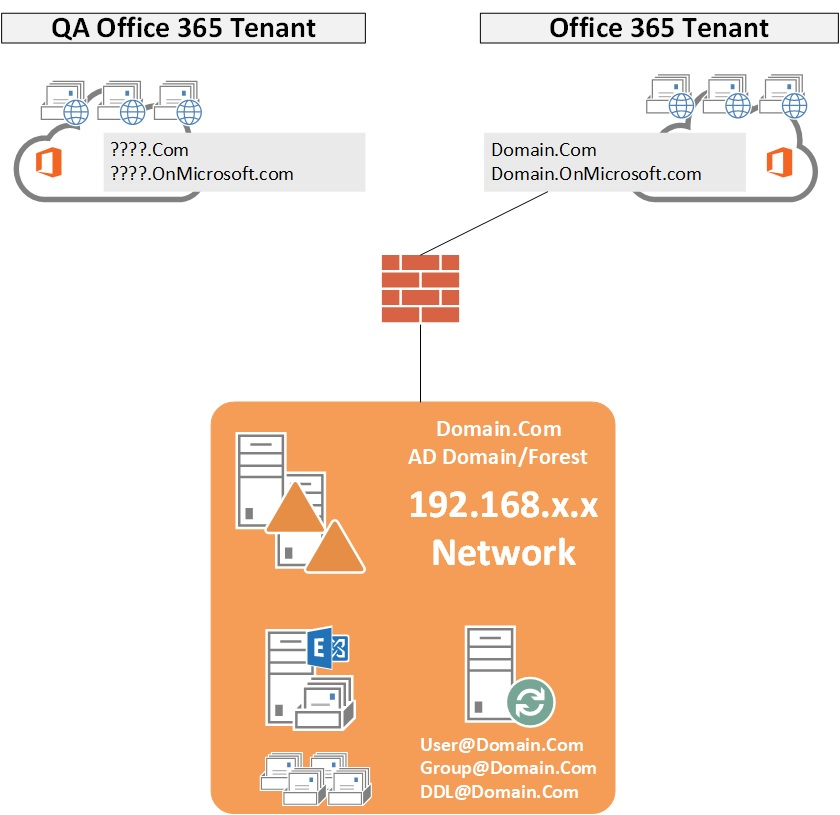 Uc Microsoft Office